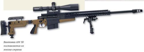 Accuracy International AW 50 и AS 50 крупнокалиберные снайперские винтовки