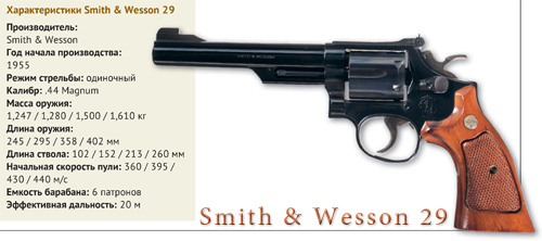 Револьверы Smith & Wesson