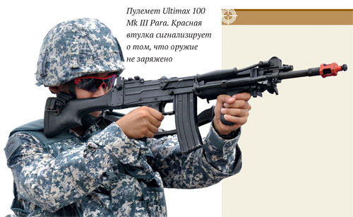 Ultimax 100 ручной пулемёт