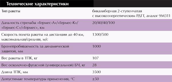 http://rus-guns.com/wp-content/uploads/rus-guns14/36.jpg