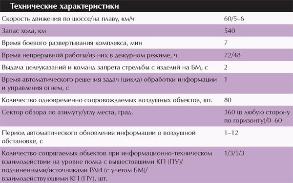 http://rus-guns.com/wp-content/uploads/rus-guns15/19.jpg