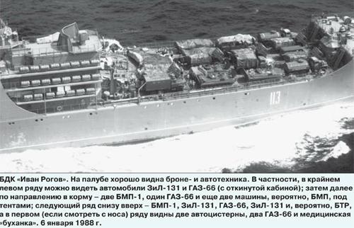 Десантные корабли России